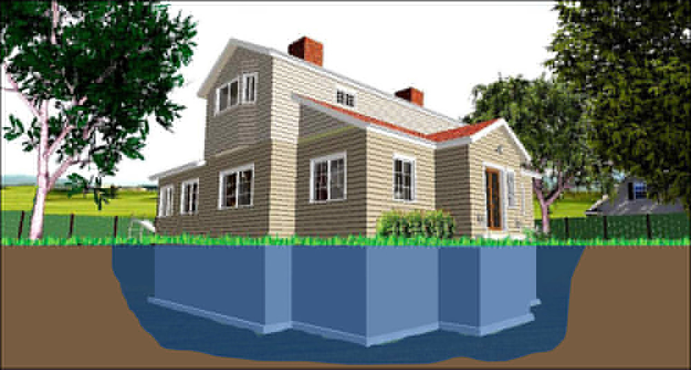 hydrostatic pressure in your home ohio state waterproofing