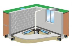 Lakewood, OH | Ohio State Waterproofing