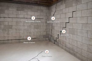 Vertical Crack Foundation Repair | Cleveland, OH | Ohio State Waterproofing